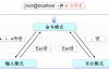 学派网分享Linux命令快捷方式大全资料-linux教程