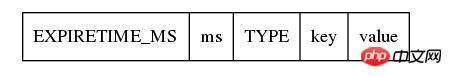 Redis与Memcached有何区别 ?redis和Memcached的区别比较